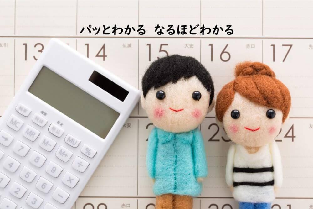 人形 カレンダー 電卓