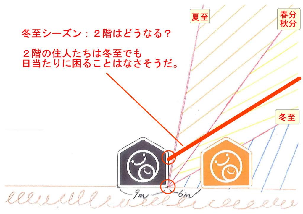 日当たりシミュレーション3-1