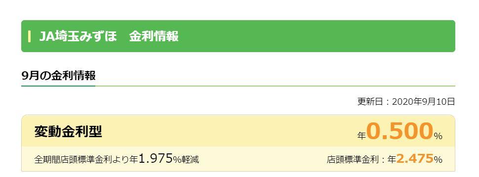 JA埼玉みずほ 住宅ローン金利 2020年9月