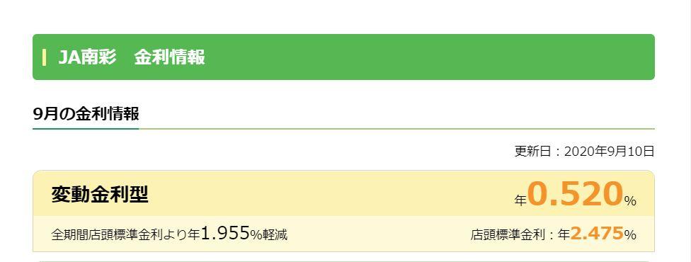 JA南彩 住宅ローン金利 2020年9月